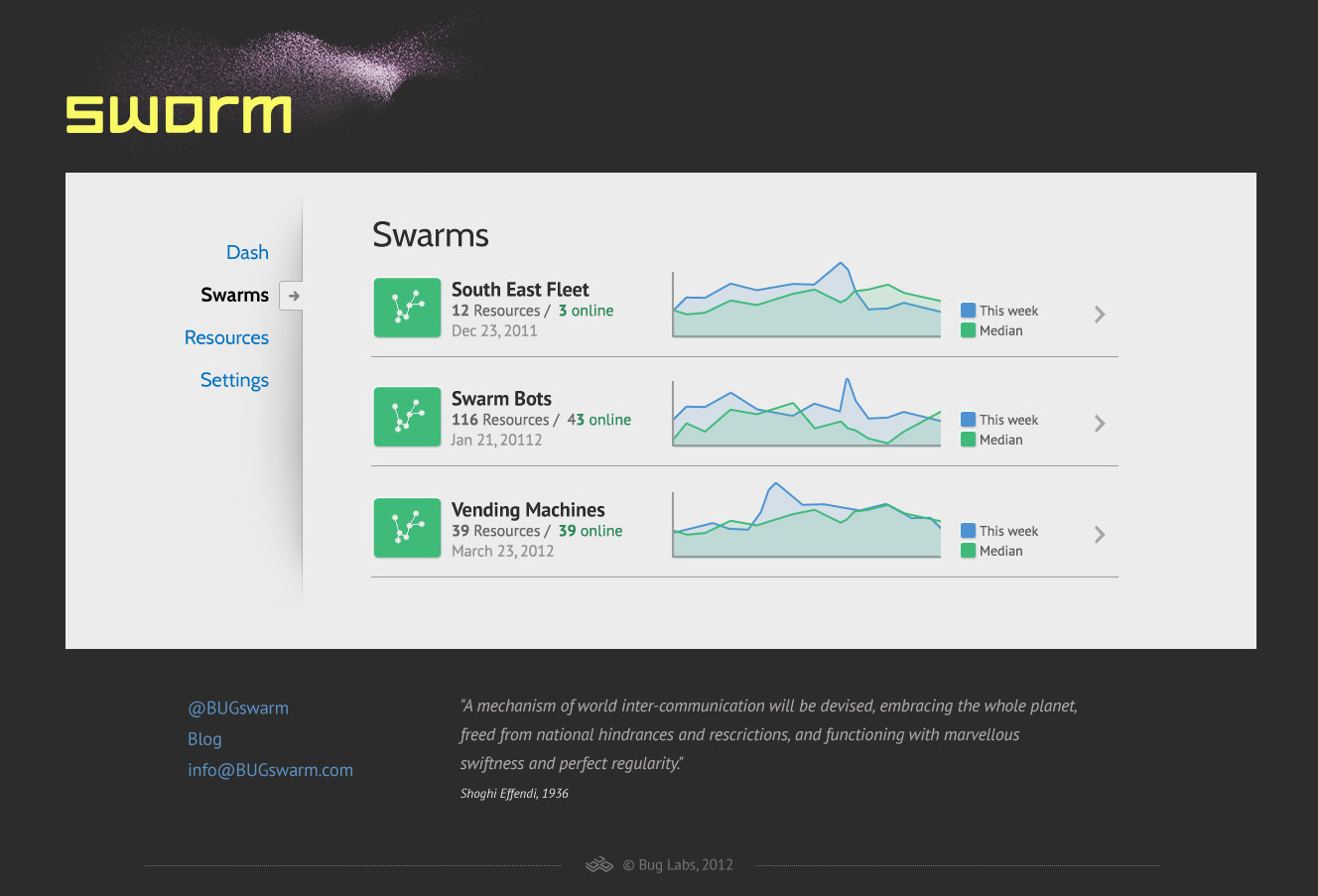 Swarm Dashboard